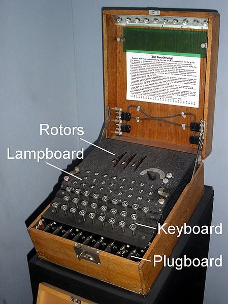 German Enigma machine (Imperial War Museum)