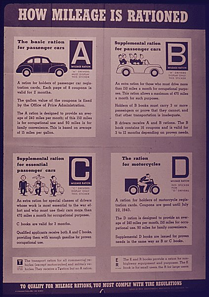 Poster explaining US gasoline rationing cards in WWII